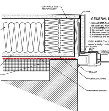 Curtain Wall CAD Detail Library | AWCI Technology Center