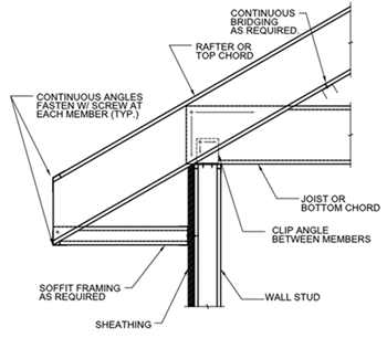 Exterior Structural Cad Detail Library Awci Technology