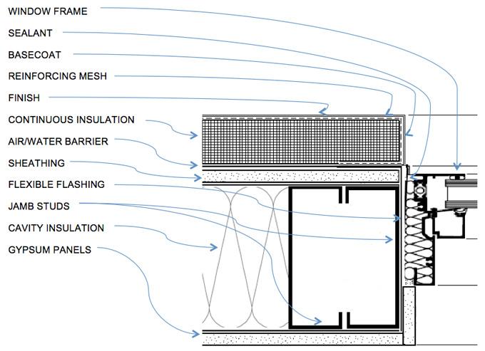 EIFS - WINDOW JAMB DETAIL  sc 1 st  AWCI Technology Center & Exterior System Details - EIFS | AWCI Technology Center pezcame.com