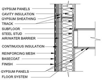 Exterior Structural Cad Detail Library on accoustic panels