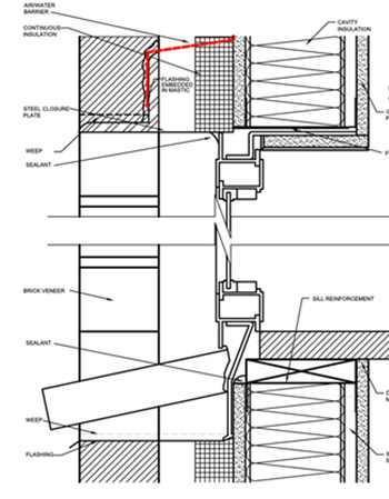 Curtain Wall Cad Detail Library Awci Technology Center