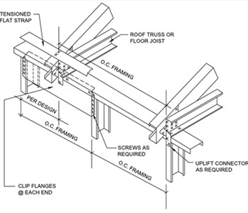 Exterior Structural Cad Detail Library on structural ridge beam