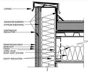 Details Awci Technology Center