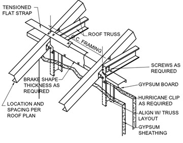 non aligned roof wall framing detail