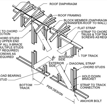 Exterior Structural Cad Detail Library Awci Technology Center