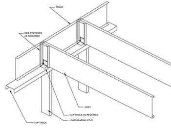 floor joist construction details flisol home Open Web Steel Joist Specifications cantilevered joist detail