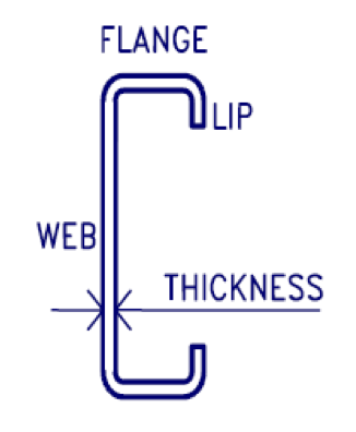 Interior Framing Flange Web Lip Thickness