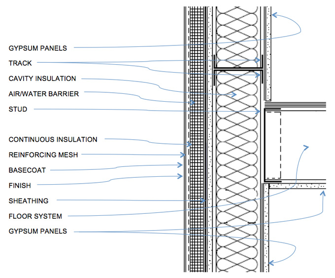 EIFS - NTERMEDIATE FLOOR BALLOON FRAMING DETAIL